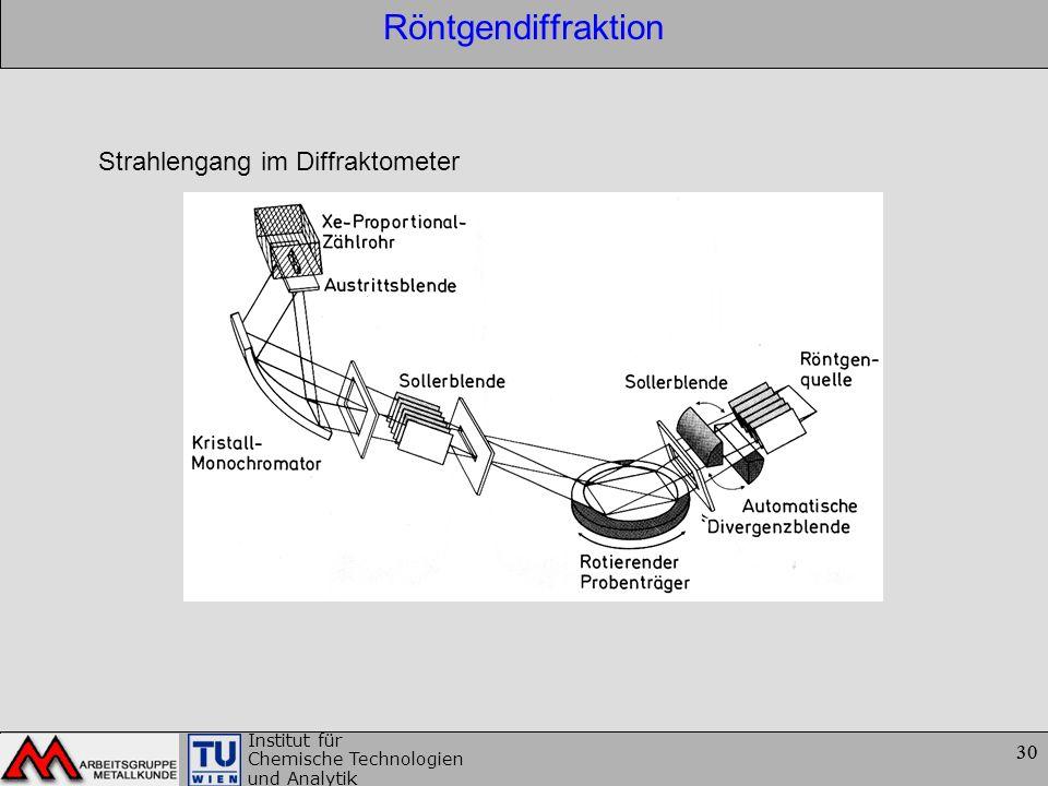 30 Institut für Chemische Technologien und Analytik 30 Röntgendiffraktion Strahlengang im Diffraktometer