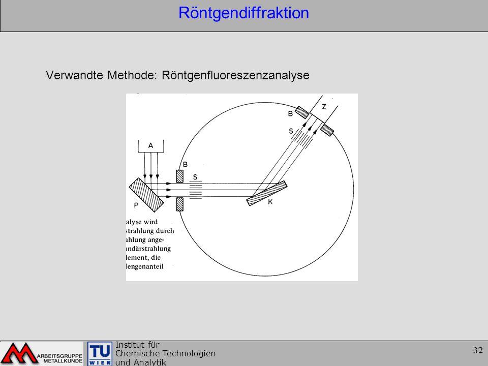 32 Institut für Chemische Technologien und Analytik 32 Röntgendiffraktion Verwandte Methode: Röntgenfluoreszenzanalyse