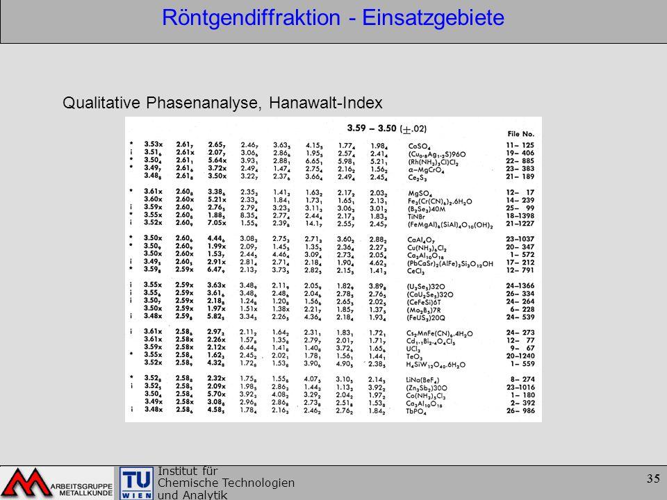 35 Institut für Chemische Technologien und Analytik 35 Röntgendiffraktion - Einsatzgebiete Qualitative Phasenanalyse, Hanawalt-Index