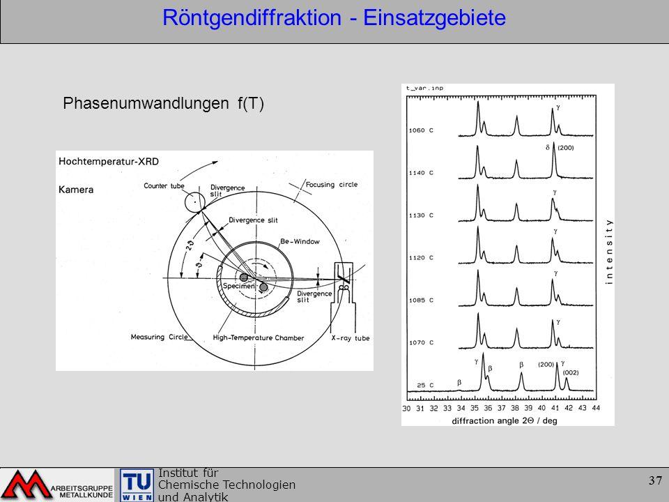 37 Institut für Chemische Technologien und Analytik 37 Röntgendiffraktion - Einsatzgebiete Phasenumwandlungen f(T)