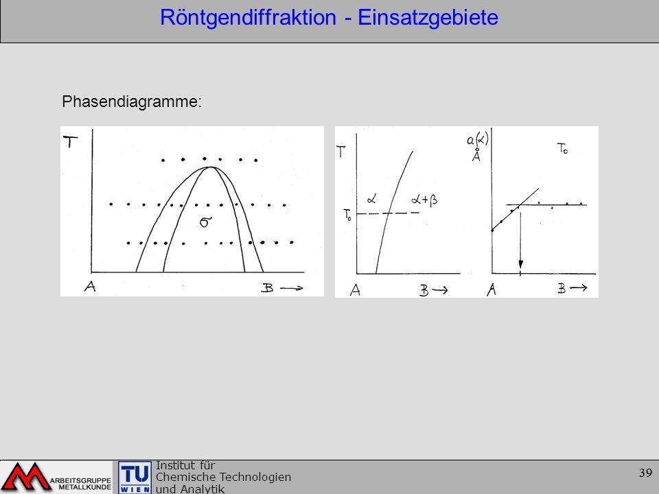 39 Institut für Chemische Technologien und Analytik 39 Röntgendiffraktion - Einsatzgebiete Phasendiagramme: