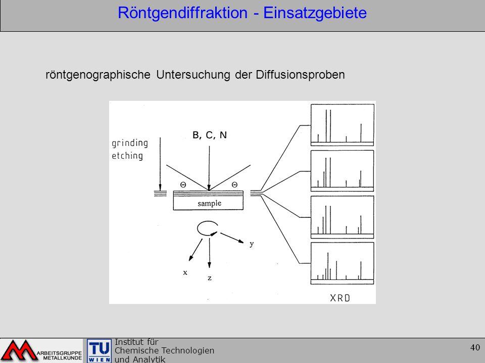 40 Institut für Chemische Technologien und Analytik 40 Röntgendiffraktion - Einsatzgebiete röntgenographische Untersuchung der Diffusionsproben