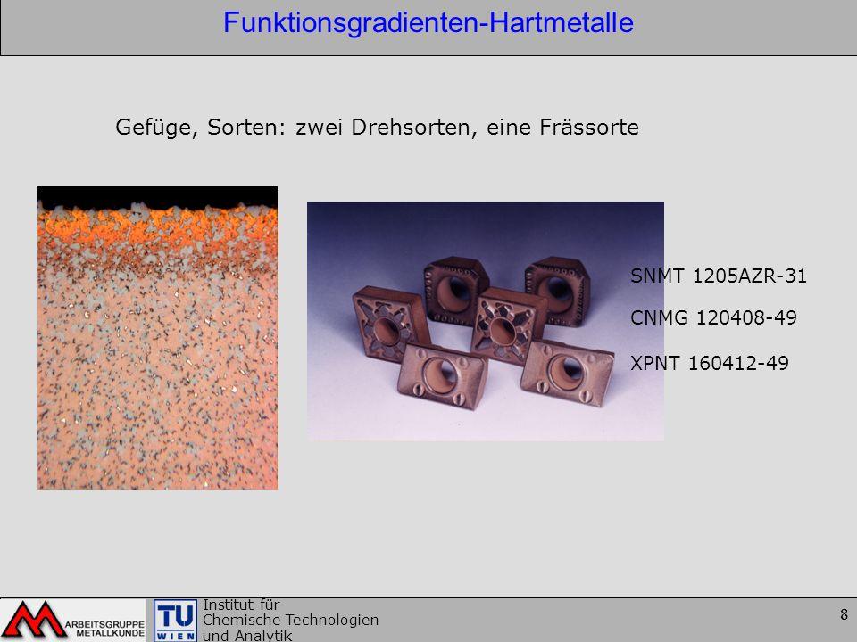 8 Institut für Chemische Technologien und Analytik 8 Funktionsgradienten-Hartmetalle Gefüge, Sorten: zwei Drehsorten, eine Frässorte SNMT 1205AZR-31 C