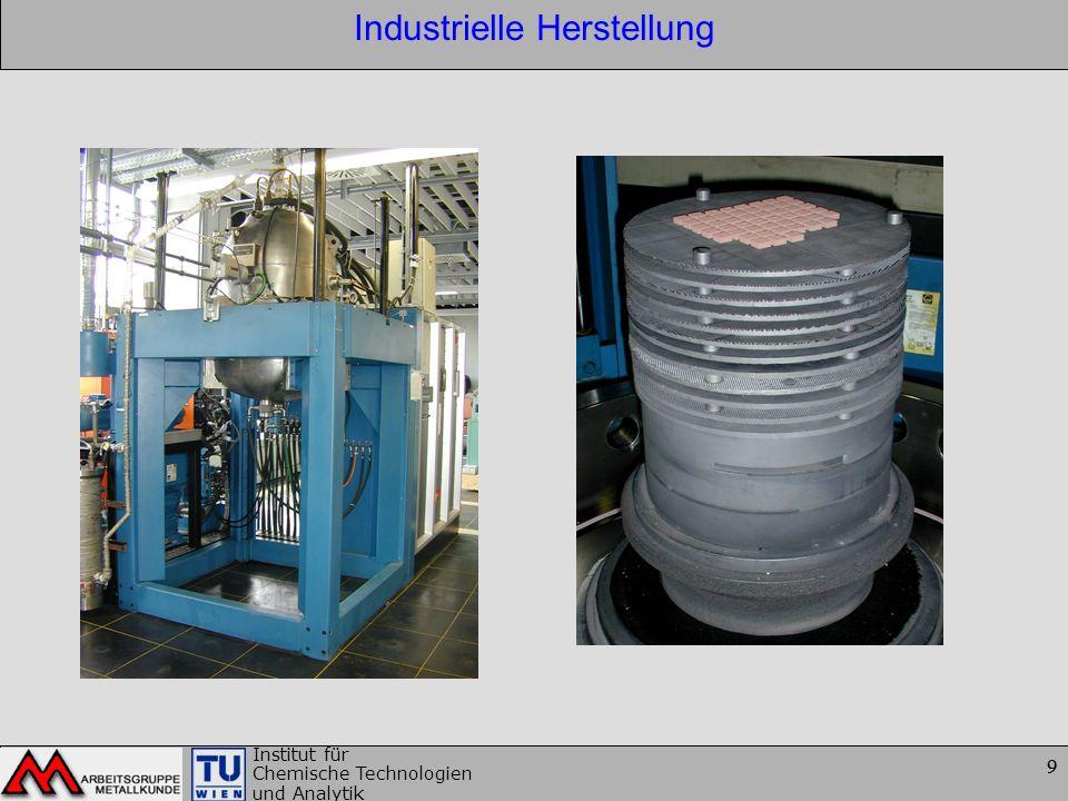 9 Institut für Chemische Technologien und Analytik 9 Industrielle Herstellung