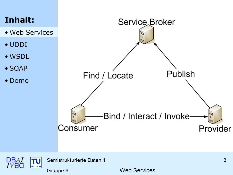 Semistrukturierte Daten 14 Gruppe 6 Web Services Universal Description, Discovery and Integration globales Verzeichnis für Dienstmetadaten UDDI-Schema: einheitliche Datenstruktur UDDI-Server: öffentlich zugänglich UDDI-Publishing-API UDDI-Inquiry-API Ziel: globaler Verbund von UDDI-Servern (Wolke) Inhalt: Web Services UDDI WSDL SOAP Demo