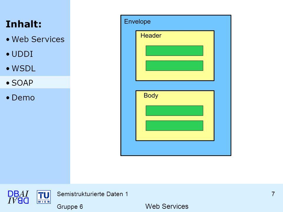 Semistrukturierte Daten 18 Gruppe 6 Web Services Inhalt: Web Services UDDI WSDL SOAP Demo <SOAP-ENV:Envelope xmlns:SOAP-ENV= http://schemas.xmlsoap.org/soap/envelope/ xmlns:SOAP-NC= http://schemas.xmlsoap.org/soap/encoding/ xmlns:xsi= http://www.w3.org/2001/XMLSchema-instance xmlns:xsd= http://www.w3.org/2001/XMLSchema > 6
