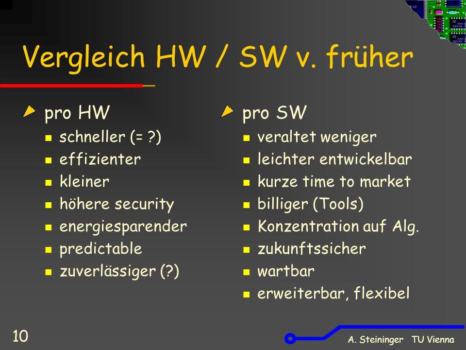 A. Steininger TU Vienna 10 Vergleich HW / SW v.