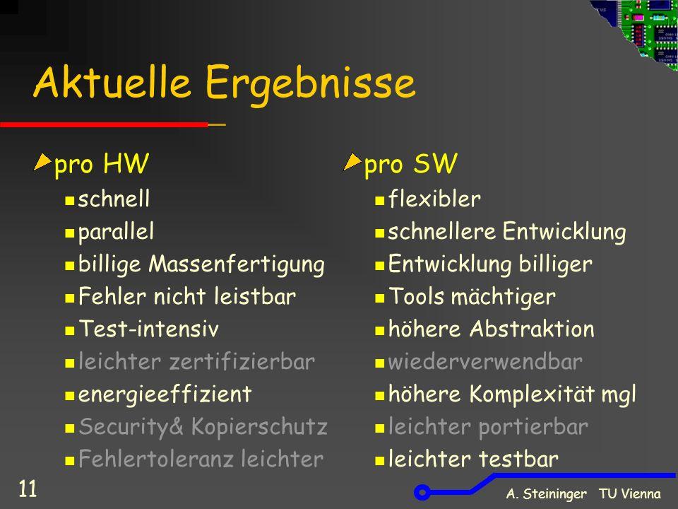 A. Steininger TU Vienna 11 Aktuelle Ergebnisse pro HW schnell parallel billige Massenfertigung Fehler nicht leistbar Test-intensiv leichter zertifizie