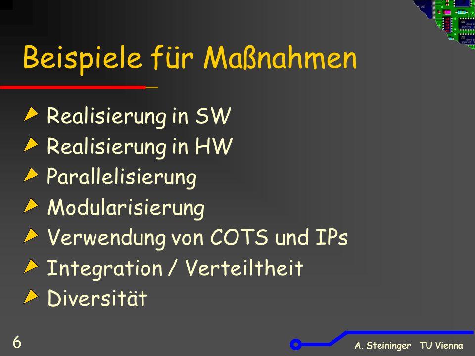 A. Steininger TU Vienna 6 Beispiele für Maßnahmen Realisierung in SW Realisierung in HW Parallelisierung Modularisierung Verwendung von COTS und IPs I
