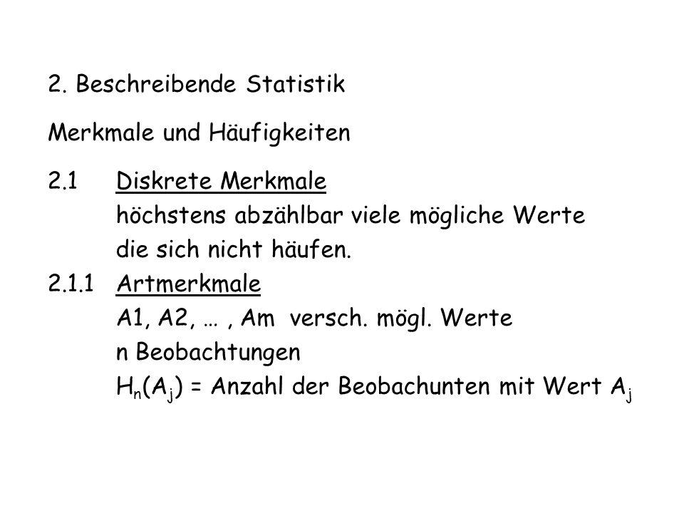 Hn(A j ) absolute Häufigkeit von Aj H n (A j ) := H n (A j )/nrelative Häufigkeit von Aj Darstellung von Häufigkeitsverteilungen: Strichlisten Balkendiagramme Kreisdiagramme