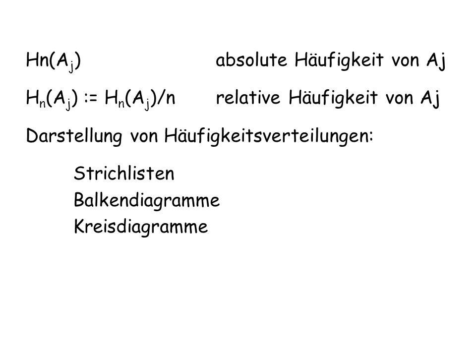 Hn(A j ) absolute Häufigkeit von Aj H n (A j ) := H n (A j )/nrelative Häufigkeit von Aj Darstellung von Häufigkeitsverteilungen: Strichlisten Balkend