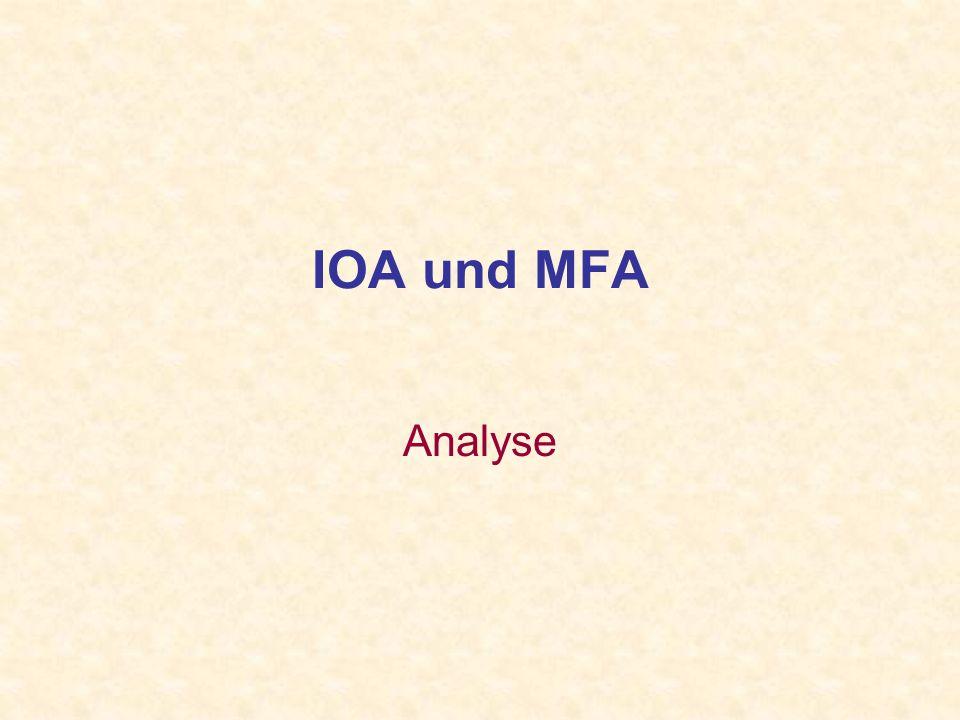 IOA und MFA Analyse