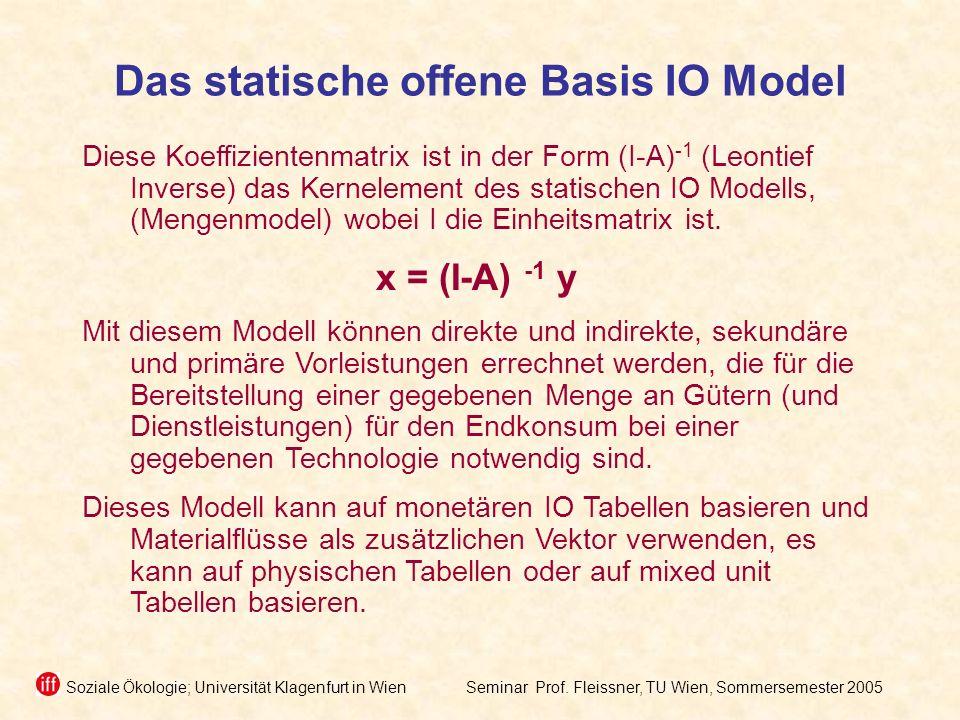 Soziale Ökologie; Universität Klagenfurt in WienSeminar Prof.