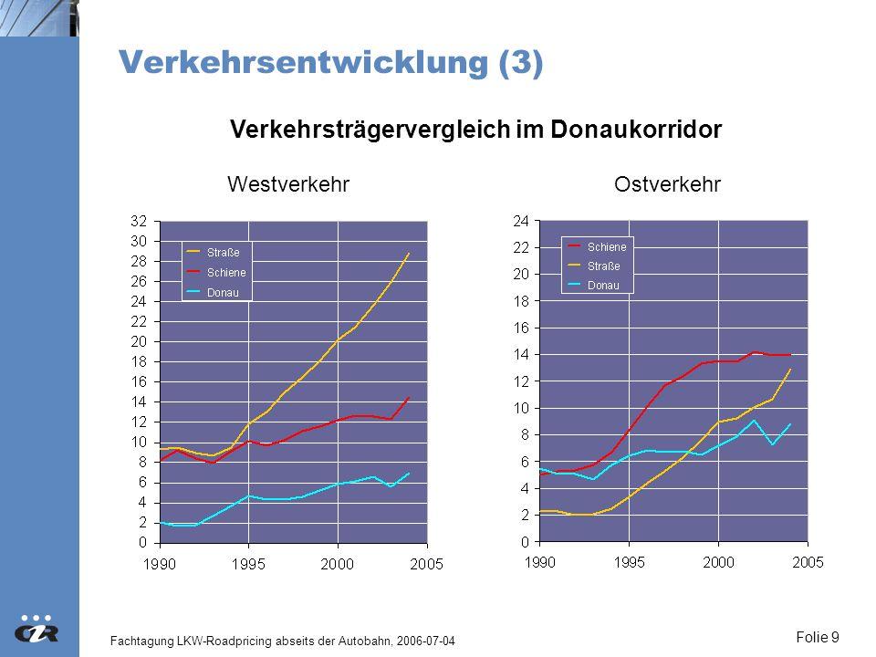Fachtagung LKW-Roadpricing abseits der Autobahn, 2006-07-04 Folie 9 Verkehrsentwicklung (3) Westverkehr Verkehrsträgervergleich im Donaukorridor Ostve