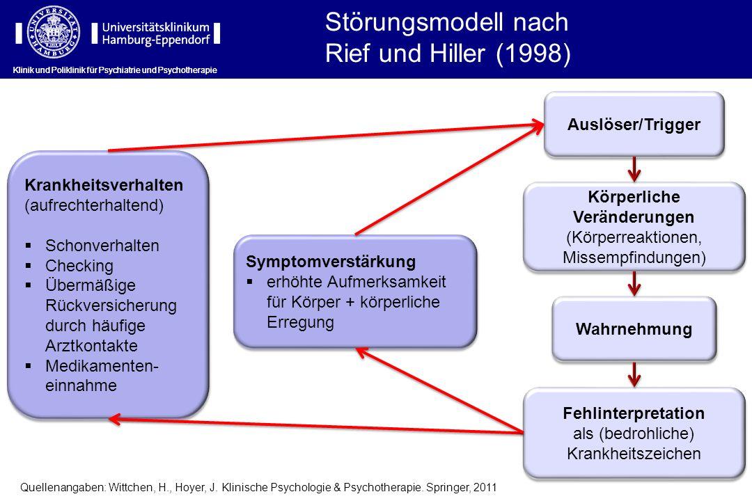 Klinik und Poliklinik für Psychiatrie und Psychotherapie Störungsmodell nach Rief und Hiller (1998) Klinik und Poliklinik für Psychiatrie und Psychoth