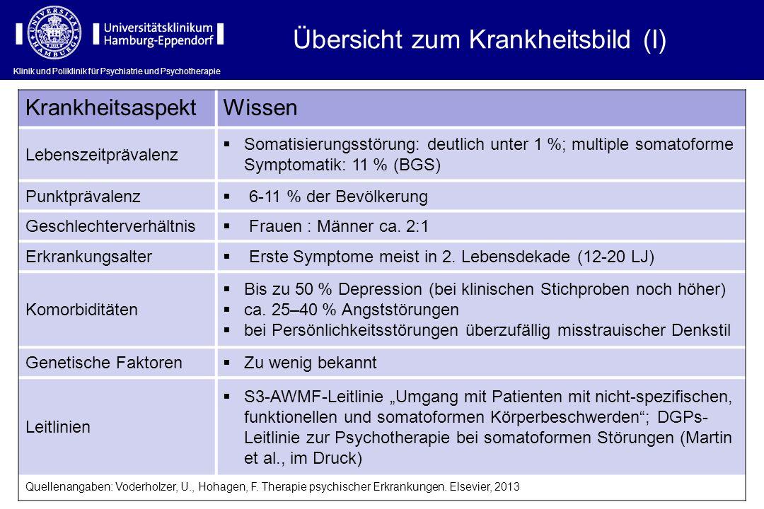 Klinik und Poliklinik für Psychiatrie und Psychotherapie Übersicht zum Krankheitsbild (I) KrankheitsaspektWissen Lebenszeitprävalenz Somatisierungsstö