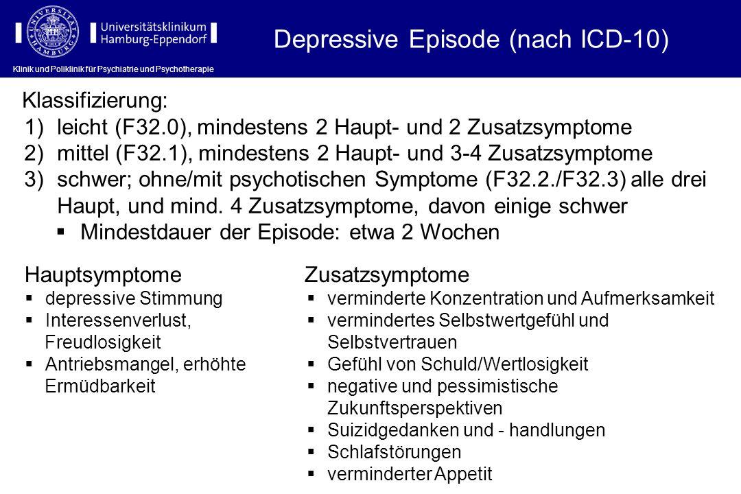 Depressive Episode (nach ICD-10) Hauptsymptome depressive Stimmung Interessenverlust, Freudlosigkeit Antriebsmangel, erhöhte Ermüdbarkeit Zusatzsympto