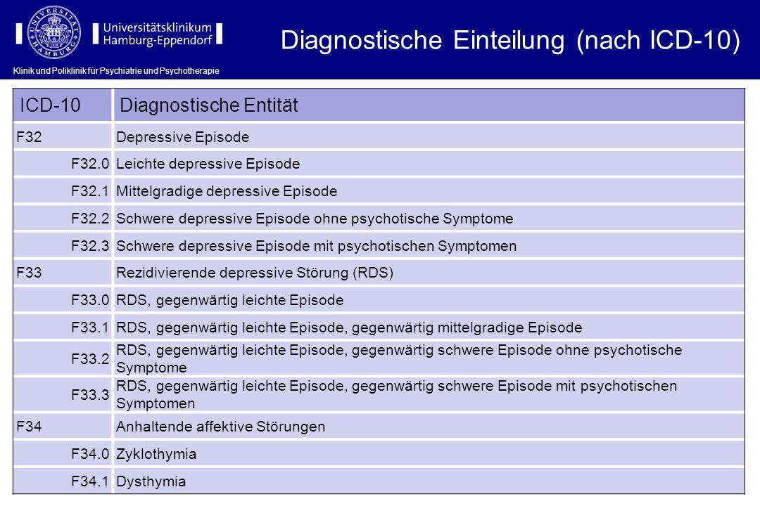 Klinik und Poliklinik für Psychiatrie und Psychotherapie Diagnostische Einteilung (nach ICD-10) ICD-10Diagnostische Entität F32Depressive Episode F32.