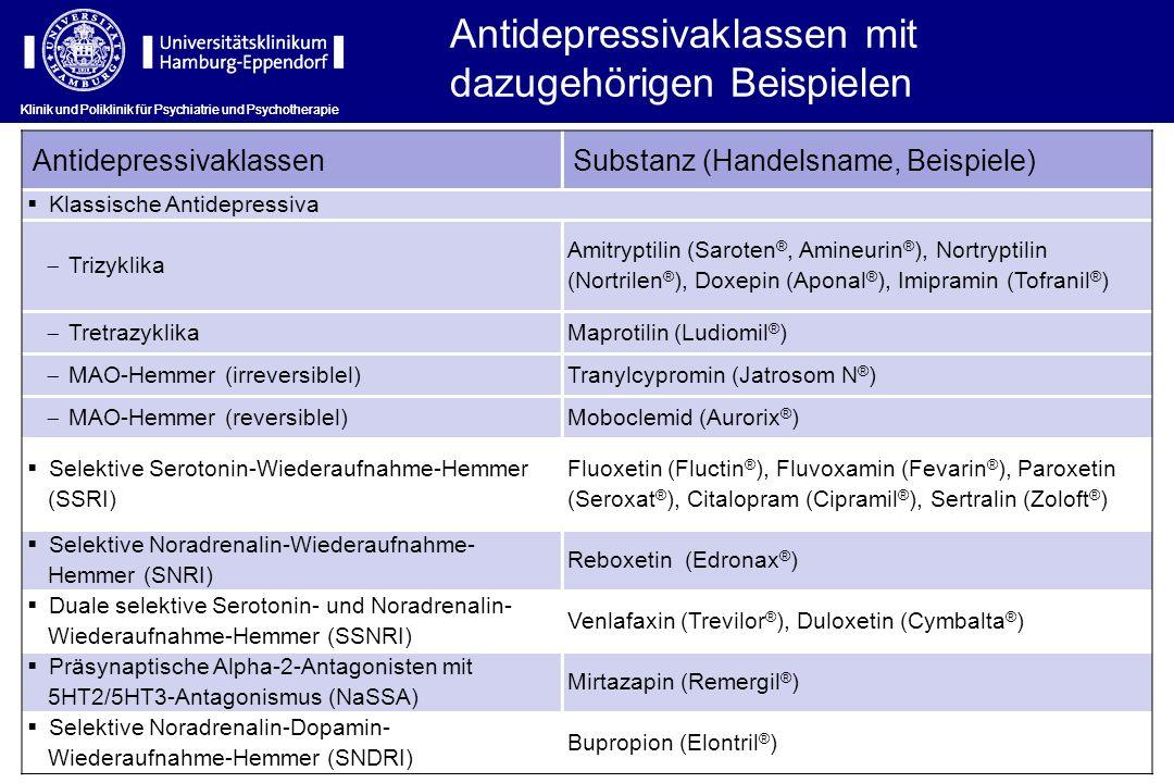 Antidepressivaklassen mit dazugehörigen Beispielen AntidepressivaklassenSubstanz (Handelsname, Beispiele) Klassische Antidepressiva Trizyklika Amitryp