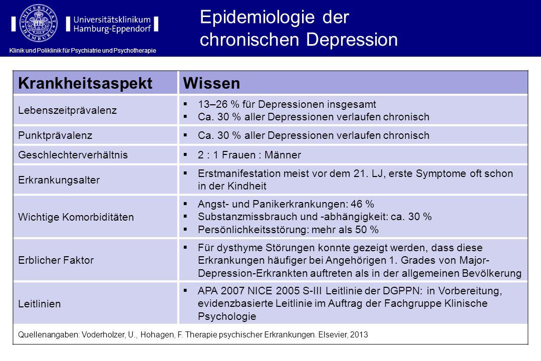 Klinik und Poliklinik für Psychiatrie und Psychotherapie KrankheitsaspektWissen Lebenszeitprävalenz 13–26 % für Depressionen insgesamt Ca. 30 % aller
