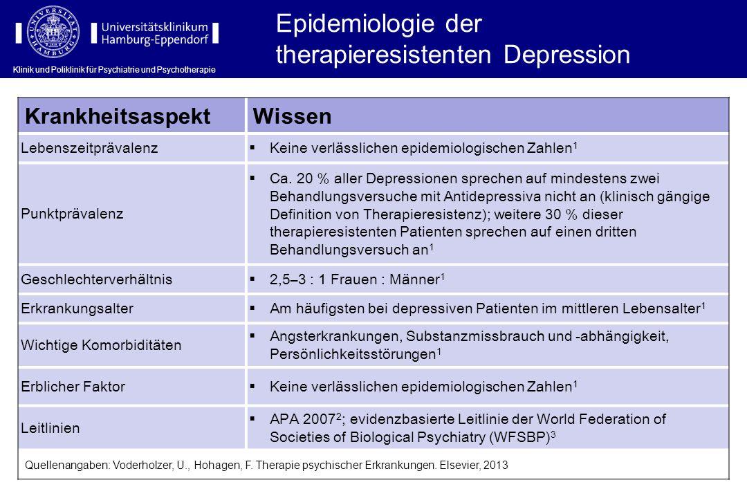 Klinik und Poliklinik für Psychiatrie und Psychotherapie KrankheitsaspektWissen Lebenszeitprävalenz Keine verlässlichen epidemiologischen Zahlen 1 Pun