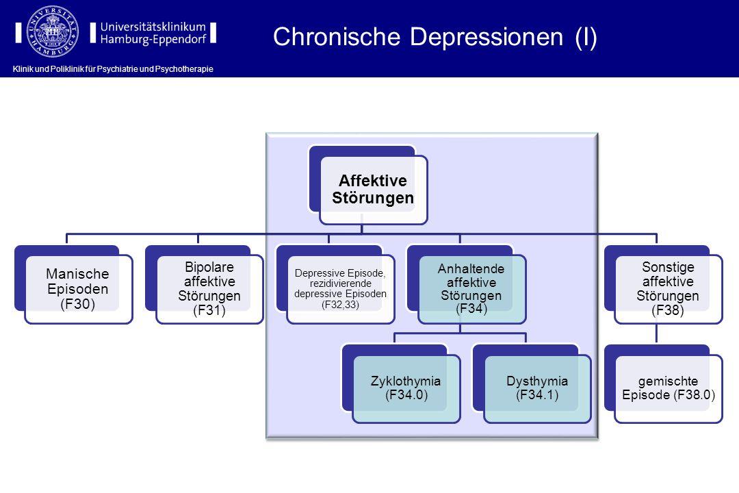Klinik und Poliklinik für Psychiatrie und Psychotherapie Affektive Störungen Manische Episoden (F30) Bipolare affektive Störungen (F31) Depressive Epi