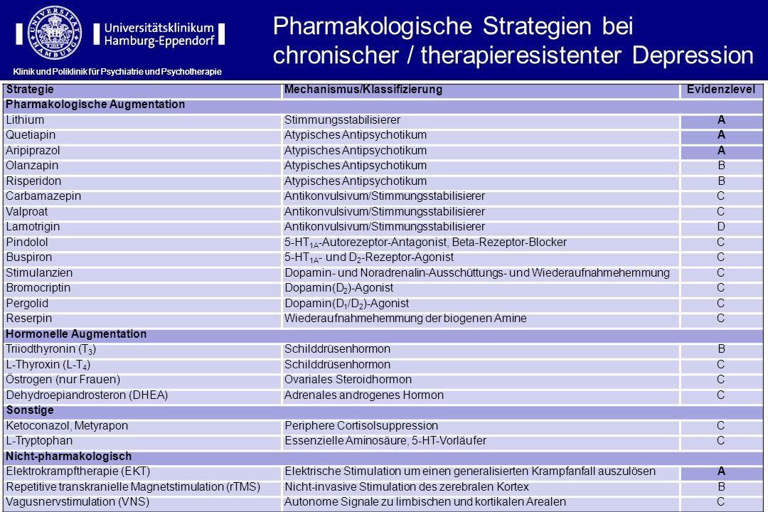 Klinik und Poliklinik für Psychiatrie und Psychotherapie Pharmakologische Strategien bei chronischer / therapieresistenter Depression Klinik und Polik