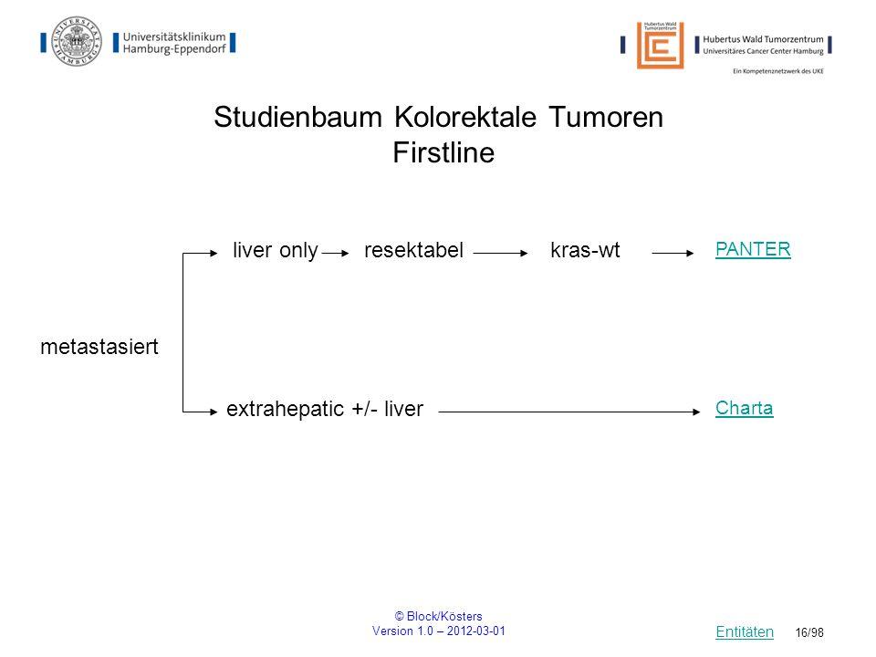 © Block/Kösters Version 1.0 – 2012-03-01 16/98 Studienbaum Kolorektale Tumoren Firstline PANTER Entitäten metastasiert extrahepatic +/- liver Charta l