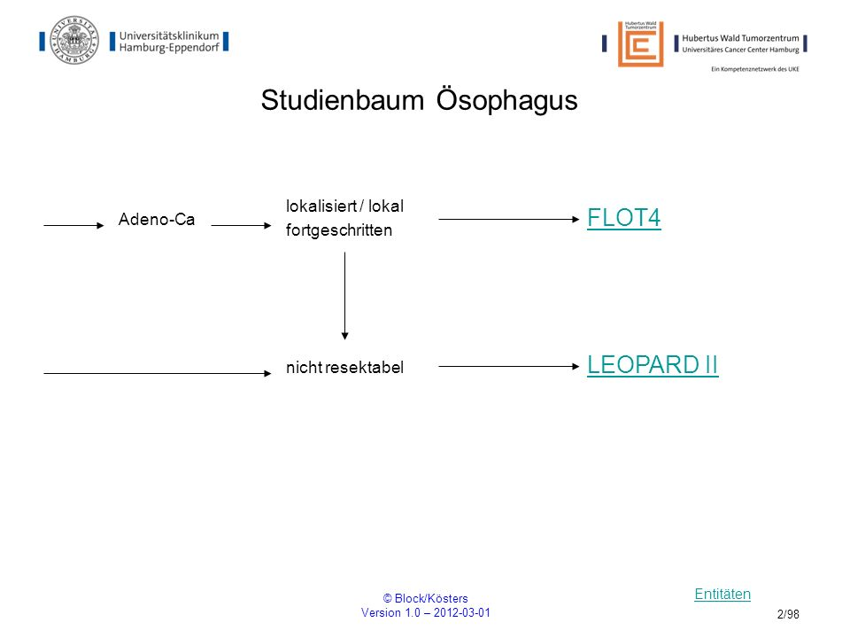 © Block/Kösters Version 1.0 – 2012-03-01 93/98 Studienbaum Harnblasenkarzinome Entitäten Lokal fortgeschrittenes oder metastasiertes Harnblasen-Ca EISAI