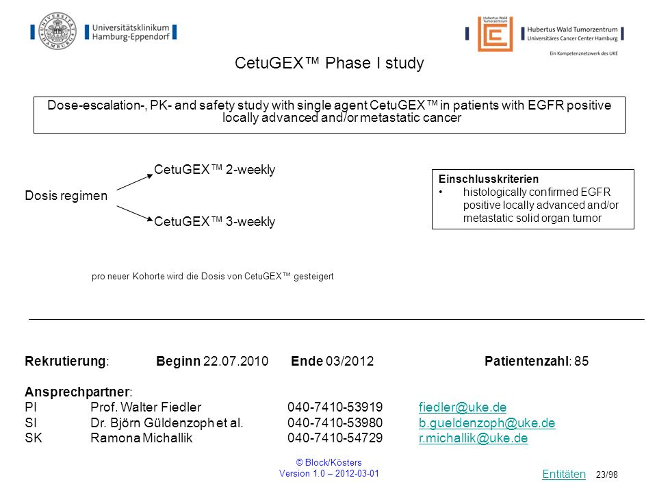 © Block/Kösters Version 1.0 – 2012-03-01 23/98 CetuGEX Phase I study Dose-escalation-, PK- and safety study with single agent CetuGEX in patients with