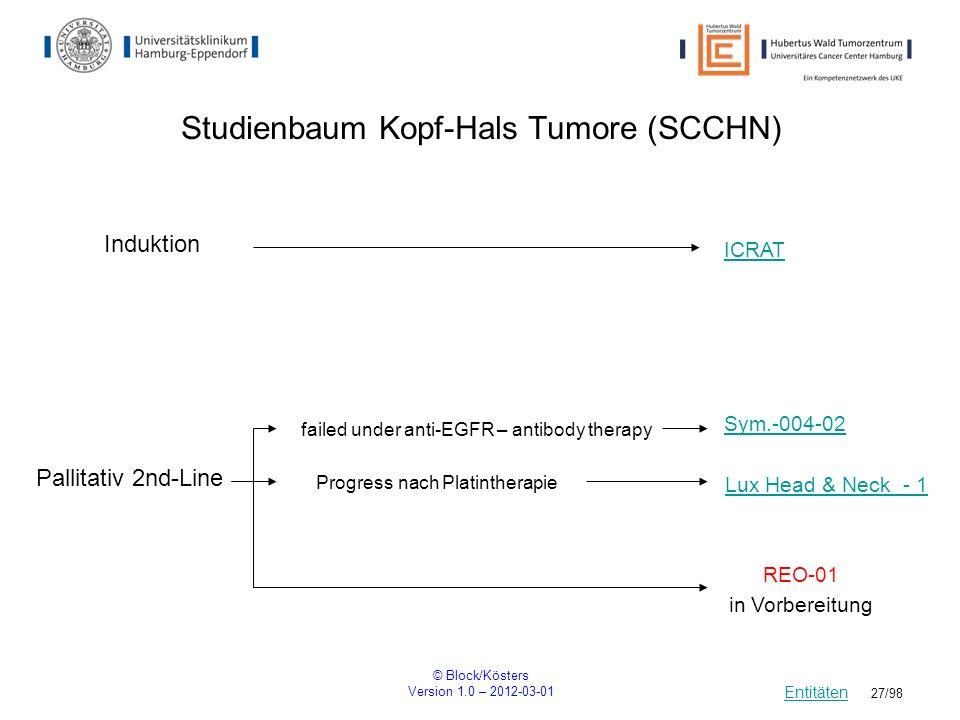 © Block/Kösters Version 1.0 – 2012-03-01 27/98 Studienbaum Kopf-Hals Tumore (SCCHN) Entitäten Induktion ICRAT Sym.-004-02 Pallitativ 2nd-Line REO-01 i