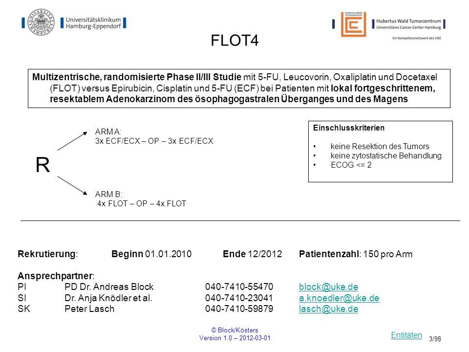 © Block/Kösters Version 1.0 – 2012-03-01 4/98 LEOPARD II Definitive radiochemotherapy with 5-FU / cisplatin plus/minus cetuximab in unresectable locally advanced esophageal cancer: a phase II study R ARM B: 5-FU, Cisplatin, Radiotherapy ARM A: Cetuximab, 5-FU,Cisplatin, Radiotherapy Einschlusskriterien Alter 18 - 75 Karnofky >=70 Histologisch nachgewiesenes Plattenepithel- oder Adeno-carcinom des Ösophagus keine Vorbehandlung Ausschlusskriterien Allergien gegen chimäre Antikörper Andere Krebserkrankungen (ausser kurativ behandelte Basalzellen-Ca oder Cervix-Ca Aktive Hauterkrankung > Grade 1 FEV1 < 1,1 Metastasen Rekrutierung: Beginn 15.09.2011 Ende 02/2014 Patientenzahl: 67 pro Arm Ansprechpartner: PIProf Cordula Petersen040-7410-57351cor.petersen@uke.decor.petersen@uke.de SIPD Dr.