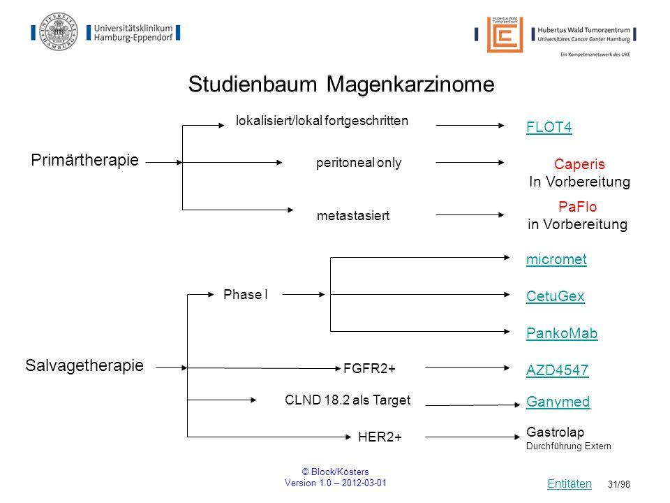 © Block/Kösters Version 1.0 – 2012-03-01 31/98 Studienbaum Magenkarzinome FLOT4 Entitäten Primärtherapie lokalisiert/lokal fortgeschritten metastasier