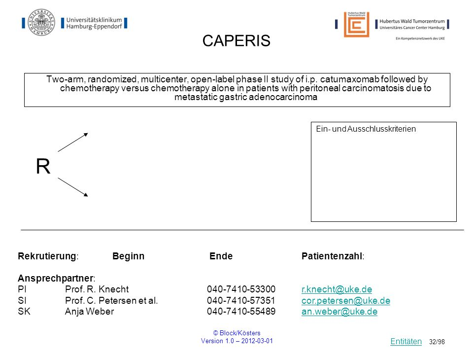 © Block/Kösters Version 1.0 – 2012-03-01 32/98 CAPERIS Two-arm, randomized, multicenter, open-label phase II study of i.p. catumaxomab followed by che