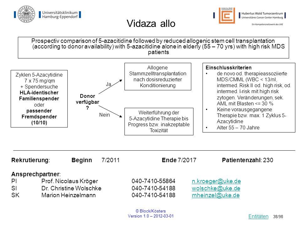 © Block/Kösters Version 1.0 – 2012-03-01 38/98 Vidaza allo Prospectiv comparison of 5-azacitidine followed by reduced allogenic stem cell transplantat