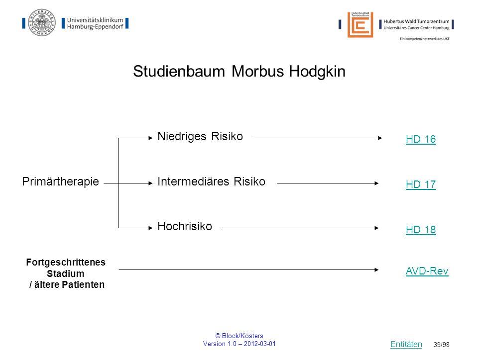 © Block/Kösters Version 1.0 – 2012-03-01 39/98 Studienbaum Morbus Hodgkin Entitäten HD 16 Niedriges Risiko HD 17 Intermediäres Risiko HD 18 Hochrisiko