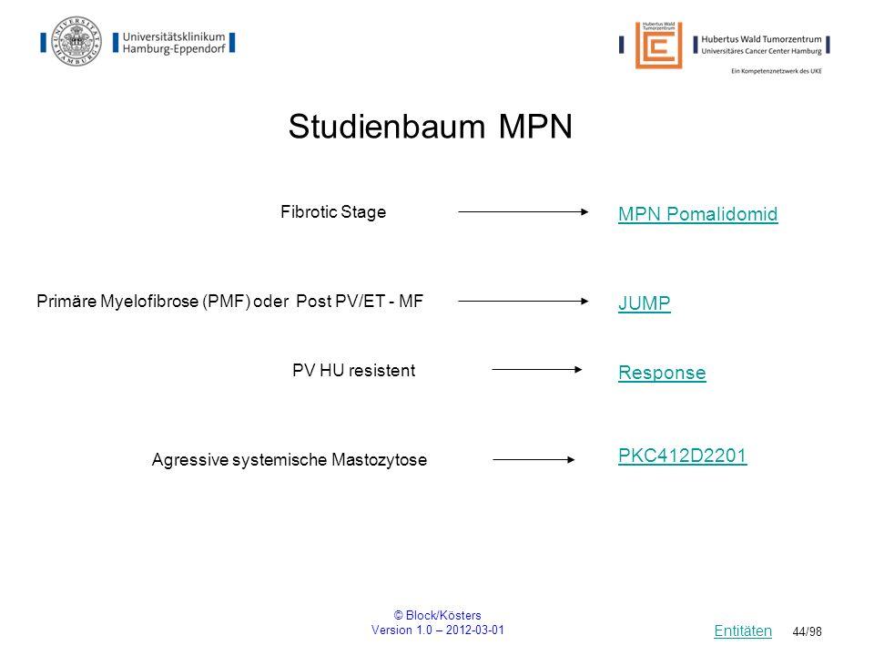© Block/Kösters Version 1.0 – 2012-03-01 44/98 Studienbaum MPN Entitäten MPN Pomalidomid Primäre Myelofibrose (PMF) oder Post PV/ET - MF JUMP PV HU re