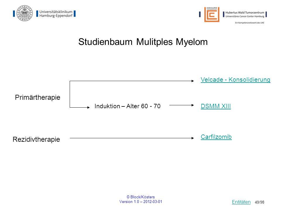 © Block/Kösters Version 1.0 – 2012-03-01 49/98 Studienbaum Mulitples Myelom Entitäten DSMM XIII Carfilzomib Primärtherapie Induktion – Alter 60 - 70 R