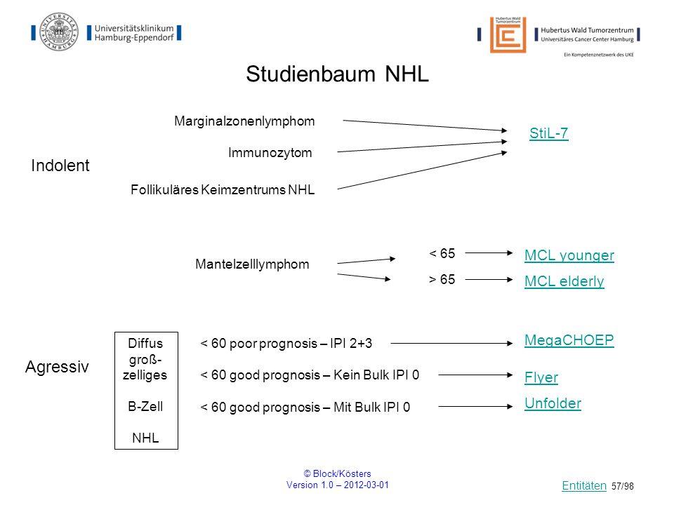 © Block/Kösters Version 1.0 – 2012-03-01 57/98 Studienbaum NHL StiL-7 Indolent Marginalzonenlymphom Follikuläres Keimzentrums NHL Agressiv Immunozytom