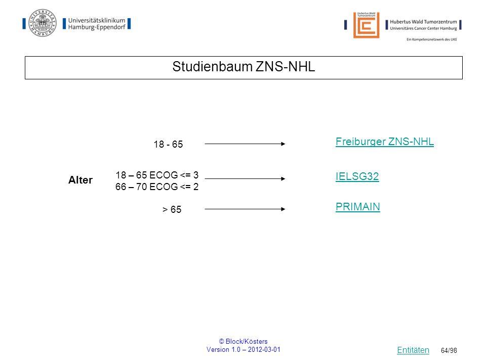 © Block/Kösters Version 1.0 – 2012-03-01 64/98 Studienbaum ZNS-NHL Entitäten Freiburger ZNS-NHL 18 - 65 IELSG32 18 – 65 ECOG <= 3 66 – 70 ECOG <= 2 PR