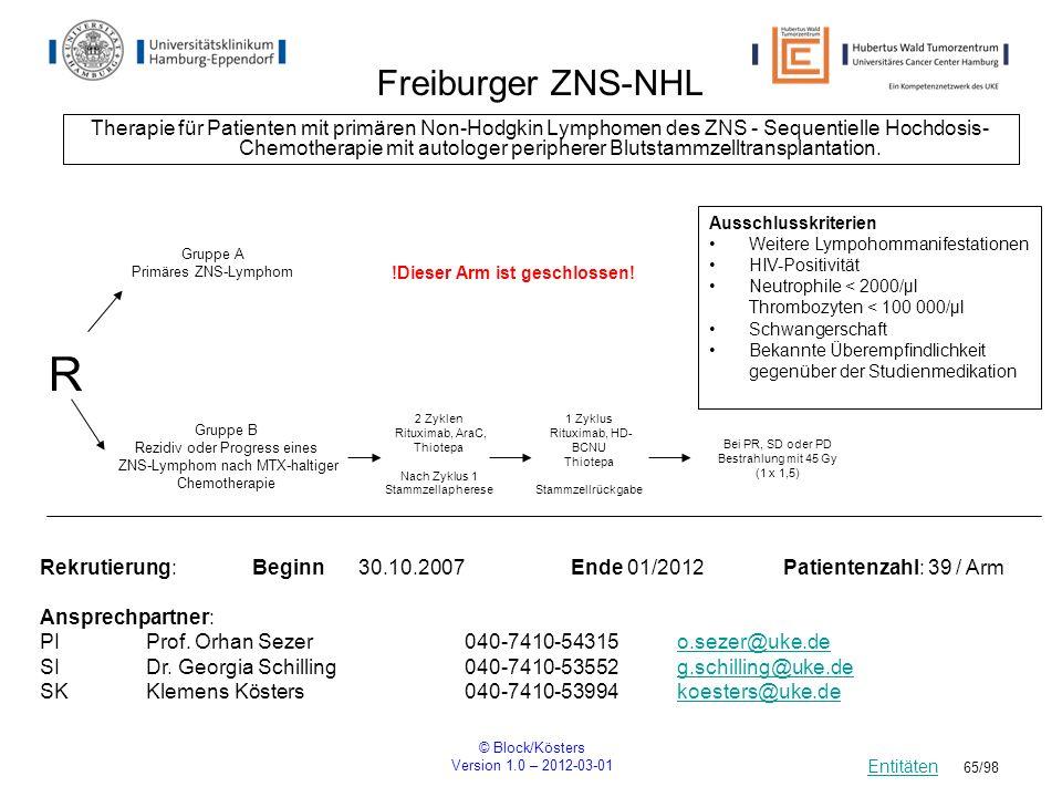 © Block/Kösters Version 1.0 – 2012-03-01 65/98 Freiburger ZNS-NHL Therapie für Patienten mit primären Non-Hodgkin Lymphomen des ZNS - Sequentielle Hoc