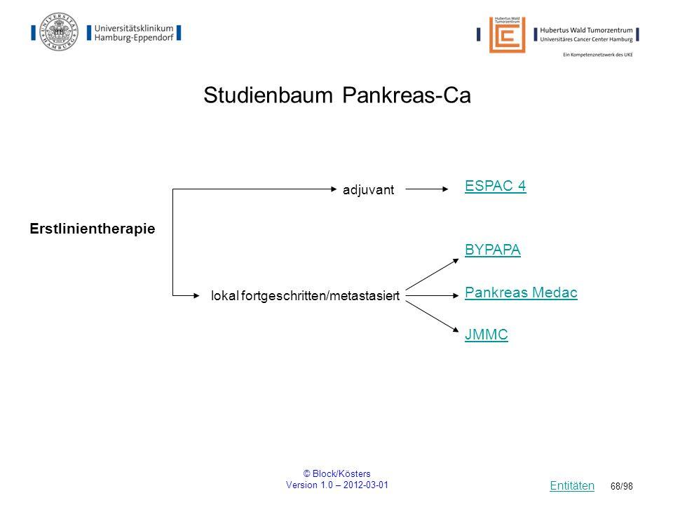 © Block/Kösters Version 1.0 – 2012-03-01 68/98 Studienbaum Pankreas-Ca Entitäten ESPAC 4 adjuvant BYPAPA lokal fortgeschritten/metastasiert Pankreas M