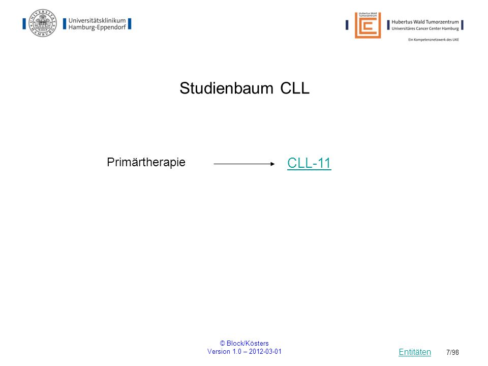 © Block/Kösters Version 1.0 – 2012-03-01 8/98 CLL-11 Eine offene, multizentrische, dreiarmig randomisierte Phase-III-Studie zum Vergleich der Wirksamkeit und Sicherheit von RO5072759 + Chlorambucil (GClb), Rituximab + Chlorambucil (GClb) oder Chlorambucil alleine (Clb) bei zuvor unbehandelten CLL-Patienten mit Komorbiditäten R Einschlusskriterien Dokumentierte CD20 positive B- CLL gemäß NCI-Kriterien Zuvor unbehandelte CLL, die eine Behandlung gemäß der NCI- Kriterien erfordert CIRS – Gesamtscore >6 oder Kreatininclearance < 70 ml/min oder beides Ausschlusskriterien Kreatininclearance < 30 ml/min Rekrutierung: Beginn 13.01.2011Ende 12/2012Patientenzahl: 5 Ansprechpartner: PIProf.