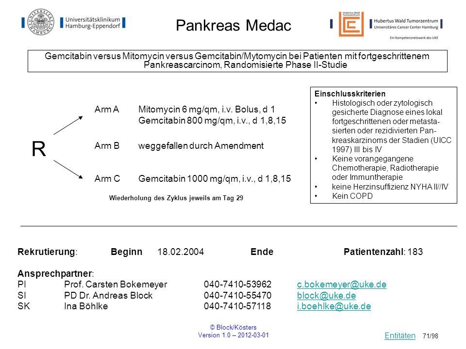 © Block/Kösters Version 1.0 – 2012-03-01 71/98 Pankreas Medac Gemcitabin versus Mitomycin versus Gemcitabin/Mytomycin bei Patienten mit fortgeschritte