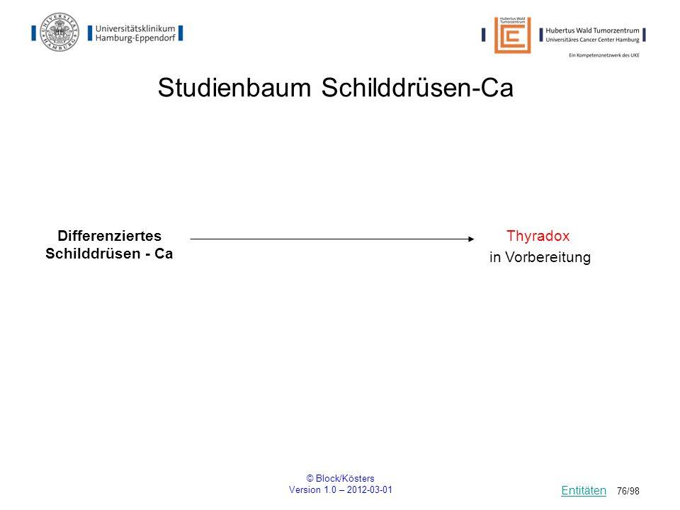 © Block/Kösters Version 1.0 – 2012-03-01 76/98 Studienbaum Schilddrüsen-Ca Entitäten Differenziertes Schilddrüsen - Ca Thyradox in Vorbereitung