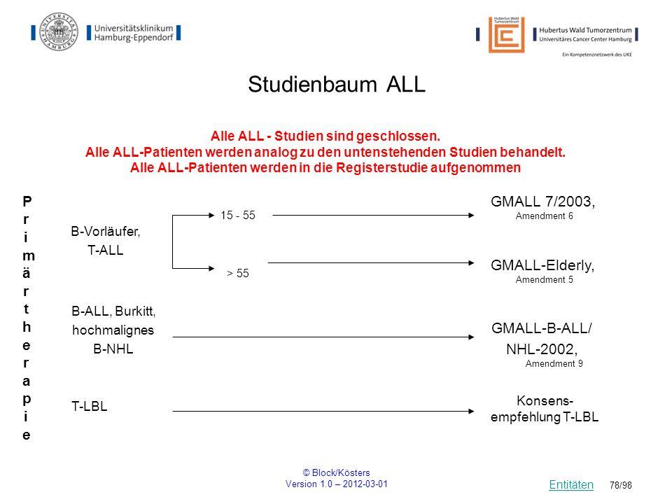 © Block/Kösters Version 1.0 – 2012-03-01 78/98 Studienbaum ALL Entitäten Alle ALL - Studien sind geschlossen. Alle ALL-Patienten werden analog zu den
