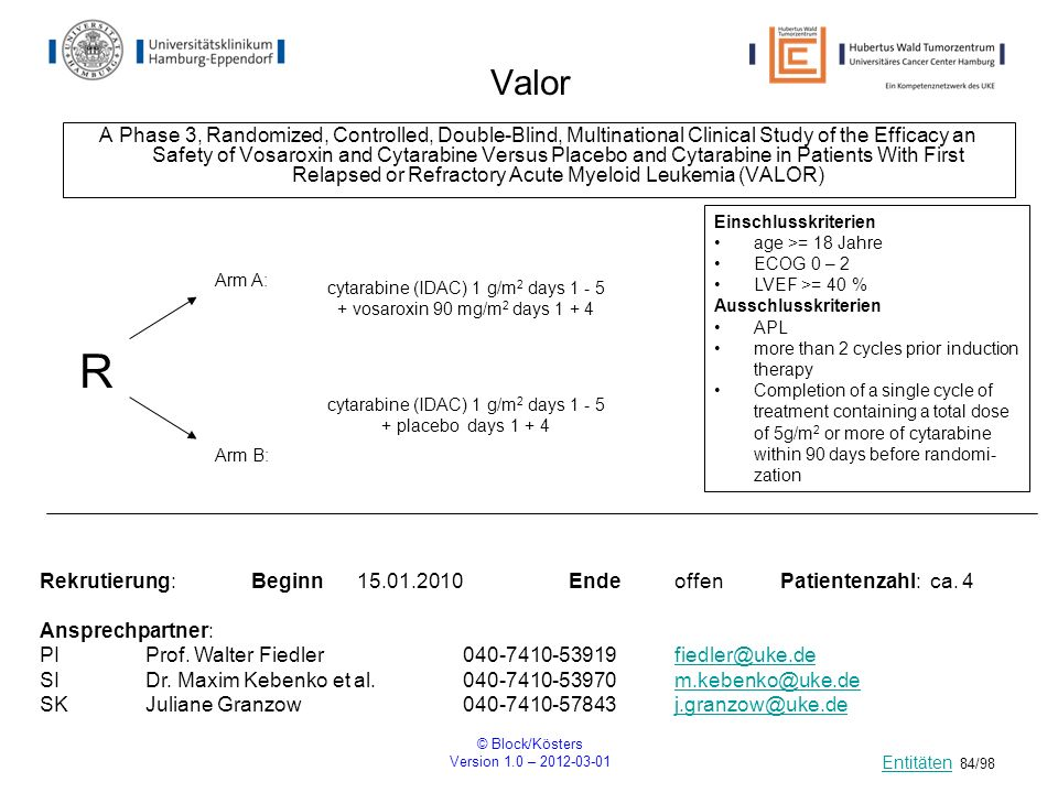 © Block/Kösters Version 1.0 – 2012-03-01 84/98 Valor A Phase 3, Randomized, Controlled, Double-Blind, Multinational Clinical Study of the Efficacy an