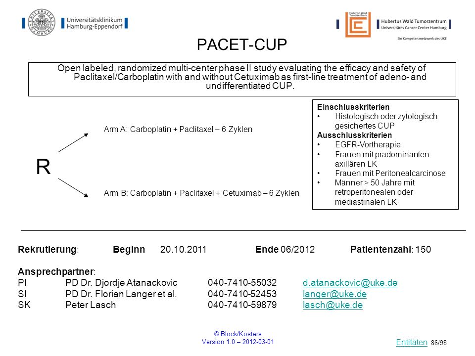 © Block/Kösters Version 1.0 – 2012-03-01 86/98 PACET-CUP Open labeled, randomized multi-center phase II study evaluating the efficacy and safety of Pa