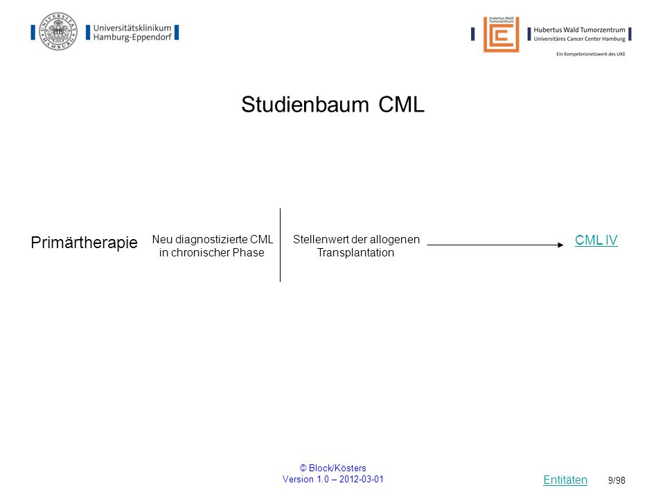© Block/Kösters Version 1.0 – 2012-03-01 10/98 CML IV Randomisierter kontrollierter Vergleich von Imatinib vs Imatinib und Interferon alpha vs.