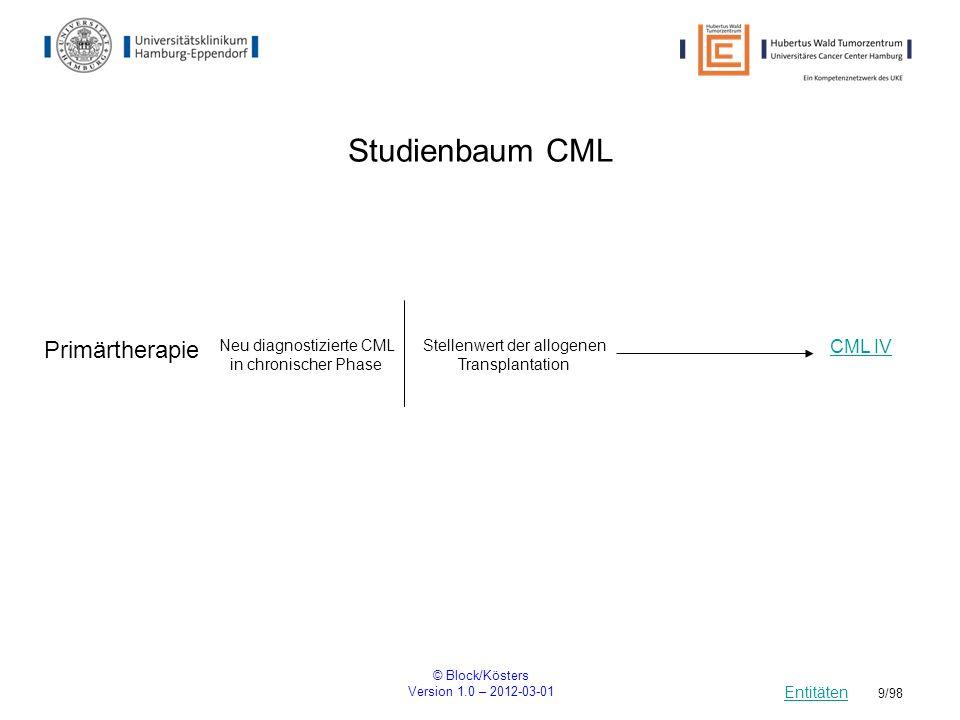 © Block/Kösters Version 1.0 – 2012-03-01 90/98 Studienbaum Melanome Entitäten Malignes Melanom B-RAF